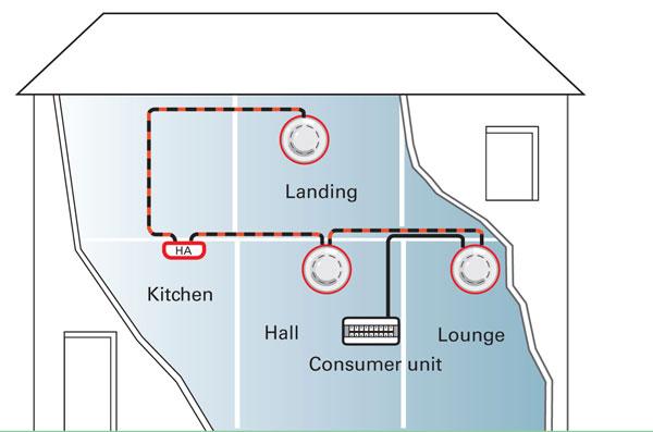 interlinked-smoke-detectors-wiring-plan